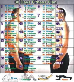 Simple exercise plan the planks are confusing does it mean seconds or what?