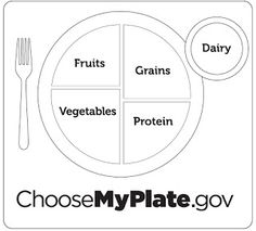 Color Choose My Own Plate Template Plus Ideas For Snack Plan