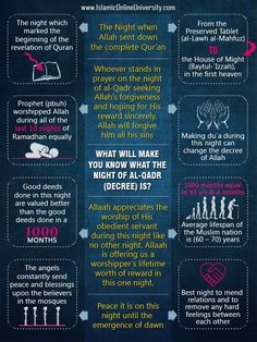 Lailatul Qadr - Night of Power - http://www.islamographic.com/gallery/lailatulqadr/