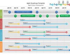 PowerPoint template - #Free Agile Roadmap #PowerPoint #background is a Scrum Agile #PPT slide design template you can download for free.
