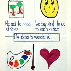 INSTRUCTION: The four square writing method I found to be very effective for teaching writing processes and strategies because it allows children to see the relationship between the main idea but also supporting points in paragraph writing. Writing Strategies, Writing Lessons, Writing Process, Writing Practice, Writing Ideas, 3rd Grade Writing, Kindergarten Writing, Teaching Writing, Student Teaching