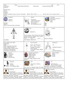 Diuretics – Nursing School, Pharmacology and Medical Nursing Documentation, Nursing Assessment, Pharmacology Nursing, Cardiac Nursing, Pediatric Nursing, Sbar Nursing, Nursing School Tips, Nursing Notes, Nursing Tips
