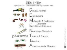 dementia-nursing-mnemonics.jpg 500×375 pixels