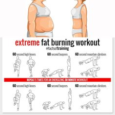 Fitness Workout For Beginners – Burn Fat & Build Muscle Anywhere Ab Workouts, At Home Workouts, Workout Tips, Cardio Gym, Extreme Ab Workout, Workout Exercises, 30 Minute Workout, Fitness Routines, Weight Loss Blogs