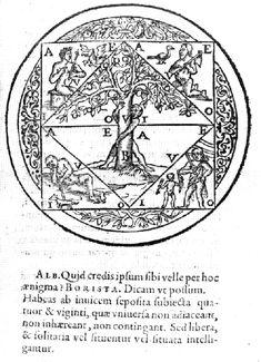 GiordanoBrunomnemonic - Art of memory - Wikipedia, the free encyclopedia