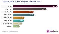 Fãs no Facebook: estamos olhando para o dado errado?