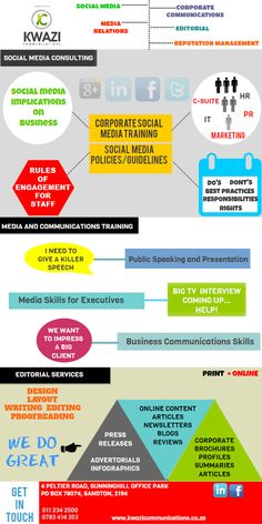 Company profile Social Media Training, Corporate Communication, Media Literacy, Reputation Management, Best Practice, Company Profile, Are You The One, No Response, Editorial