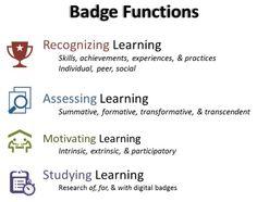 Open Badges Blog