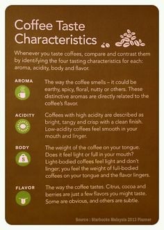 Coffee knowledge. While I was a barista at Starbucks, we always had a coffee tasting activity among partners and sometimes we invited customers to join. We have to recognize these four characteristics, but before that there are four steps which are : smell the coffee, slurp, locate (in your tongue) and describe. =)