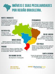 imoveis e peculiaridades por regiões do Brasil