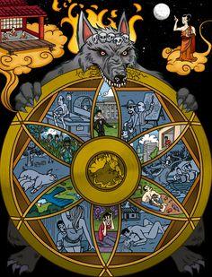 Wheel of Life on Behance Buddhist Symbols, Buddhist Art, Symbolic Representation, Online Tarot, Wheel Of Life, Wheel Of Fortune, Circle Of Life, Tantra, Tarot Decks