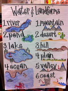 Water and landform anchor chart for science and social studies.Water and landform anchor chart for science and social studies.Water and landform anchor chart for scienc. 1st Grade Science, Kindergarten Science, Elementary Science, Science Classroom, Teaching Science, Social Science, Classroom Decor, Science Writing, Teaching History