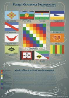 Pueblos Originarios Sudamericanos - Vector by Vectorolon on DeviantArt Longboard Design, Latina, World Cultures, Zbrush, Digital Marketing, Infographic, Sisters, Flag, Social Media