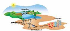 Visão Geral do Setor - Abradee - Associação Brasileira de Distribuidores de Energia Elétrica