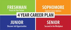4 Year Career Plan at Millersville University