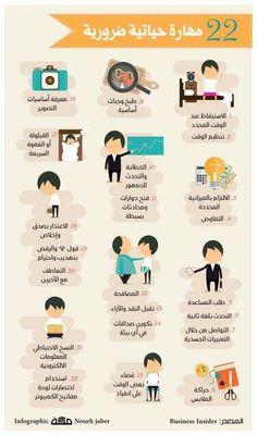 Vie Motivation, Study Motivation, Life Skills Activities, Learning Websites, Human Development, Personal Development, Life Rules, Study Skills, Life Advice