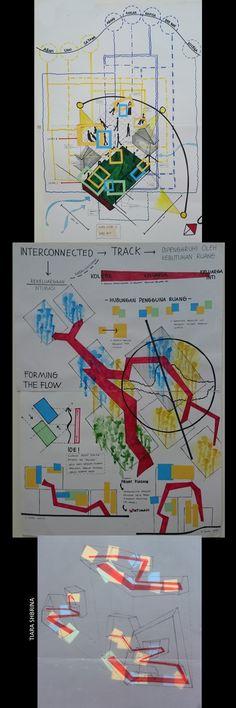 diagram_tiara shabrina_kelompok 4