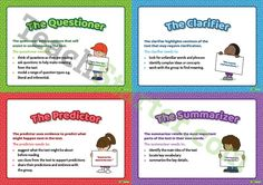 Teaching Resource: A set of 4 colourful reciprocal teaching role cards to assign to students during guided reading groups. Help Teaching, Teaching Reading, Teaching Resources, Teaching Ideas, Comprehension Strategies, Reading Strategies, Reciprocal Reading, Grouping Students, Literacy Circles