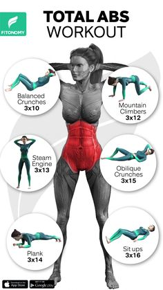 Total Ab Workout, Total Abs, Full Body Gym Workout, Back Fat Workout, Slim Waist Workout, Small Waist Workout, Buttocks Workout, Workout Challenge, Fitness Workouts