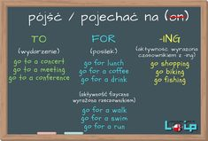 Czasownik GO i jego przyimki (to, on, for) - Loip Angielski Online English Tips, English Study, English Lessons, Learn English, English Grammar Tenses, English Phrases, English Vocabulary, Education English, Teaching English