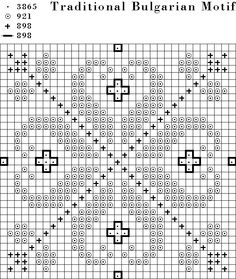 """Traditional Bulgarian Motif"" cross stitch pattern"