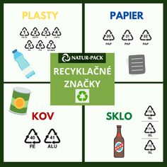 Poznáte recyklačné značky podľa, ktorých vytriedite odpad do farebných nádob? Radi Vám pri tom pomôžeme -NATUR-PACK. Map, Paper, Location Map, Maps
