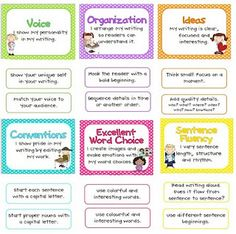 61 traits writing rubric