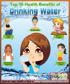 14 Best Water Poster Images In 2016 Health Benefits Of