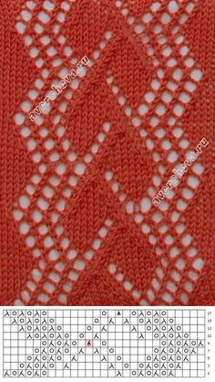 hat,knit-How to knit a double hat with needles - Modnoe Vyazanie . Lace Knitting Stitches, Knitting Machine Patterns, Lace Knitting Patterns, Knitting Charts, Lace Patterns, Easy Knitting, Stitch Patterns, Knit Crochet, Garter Stitch