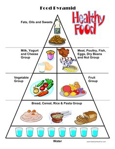Cut and Paste, Food Worksheets, Food Pyramid #homeschool #kidsandnutrition #healthyfood