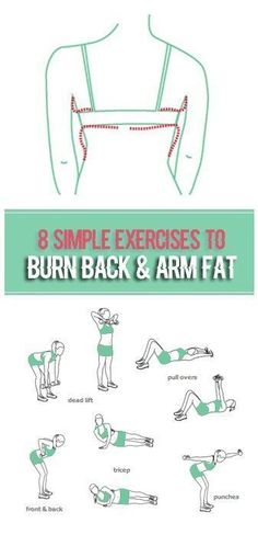 Warmer weather means tank tops and swimsuits. In other words, it's time to bare your shoulders, arms and back. Use these tips and workout to get rid of flabby arms and back fat. Three key ele… #GettingBackAtYourBackPain