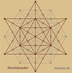 Posvátná geometrie - MERKABA & Květu Života