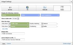 analytics dashboard configuration or customization setup - Google Search