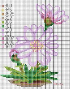 Griglie fiori - Blog Mamou