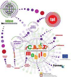A Bari il 14 gennaio 2011 è iniziato il C.A.S.T. Mobile, Cantiere di #Partecipazione sul tema del #Trasporto Pubblico Locale.  #ProgettazionePartecipata su @marraiafura