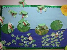 Frogs on Lilly Pads Display, classroom displays, class display, animal, tadpoles, frogs, Lilly pads,Early Years (EYFS), KS1& KS2 Primary Teaching Resources