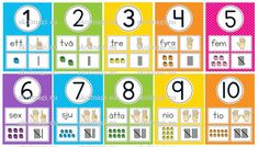 Väggkort: Siffror/Tal 0-10 – Skolmagi.nu