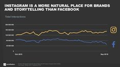 4 Benefits to Advertising on Instagram Instagram  social-media-platforms-insights-data-engage-bali-2016-by-jan-rezab-19-638