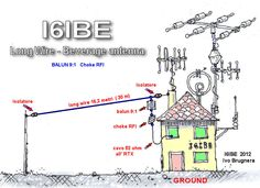Balun 9a1 UnUn 9:1 Antenna LONG Wire i6ibe