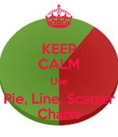 KEEP CALM Use Pie, Line, Scatter Charts