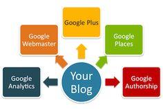 Google For Business Set Up Services