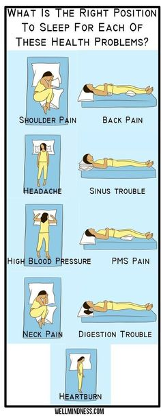 The right positions to sleep in to help alleviate different types of pain - neck pain relief, back pain or shoulder pain, headaches or stomach troubles Health And Fitness Articles, Health And Nutrition, Health And Wellness, Health Care, Health Fitness, Fitness Women, Health Quiz, Face Health, Health And Beauty Tips
