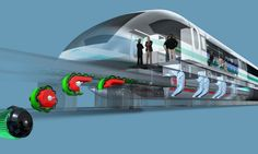 High Speed Train in India and the advanced Technologies