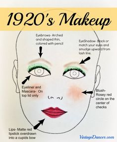 How 1920's make up was applied. Dark make up most of the time was used. It was a very standing out makeup compared to what was used to be applied. I applauded them because this make up is hard to fit most people. Im surprised the women were so bold with it.