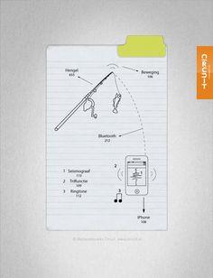 Via bluetooth wordt er een signaal naar je iPhone gestuurd die continue bijhoudt hoeveel kracht er op de hengel staat. Dankzij de seismograaf functie op de iPhone, kun je dit in de gaten houden. Zodra er een vis aan de haak zit gaat de seismograaf aanzienlijk meer trillen en weet je dus dat je beet hebt. Ook kun je de iPhone op trilfunctie zetten als er een bepaalde hoeveelheid kracht op staat wat indiceert dat je beet hebt en eventueel zou je dan ook nog je ringtone kunnen inschakelen.