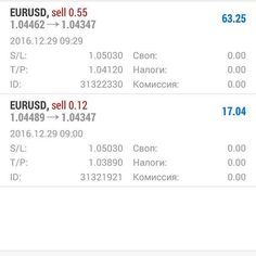 Nice Trading signals in your Metatrader. See my bio.  #forex #Forexsignals #foreignex...   Forex System Check more at http://ukreuromedia.com/en/pin/20346/