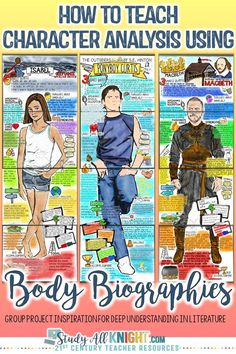 How to Teach Character Analysis Using Body Biographies - Study All Knight Teacher Resources , Middle School Ela, Middle School English, Middle School Teachers, Ela High School, Secondary School English, 8th Grade English, Middle School Literature, Literature Circles, High Schools