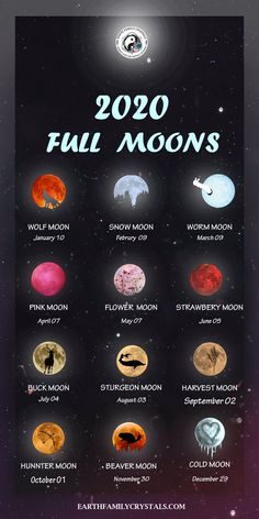 2020 full moons in 2020 2020 full moons in 2020 New Moon Rituals, Full Moon Ritual, Full Moon Spells, Wiccan Witch, Magick, Sturgeon Moon, Witchcraft For Beginners, Wicca For Beginners, Moon Witch