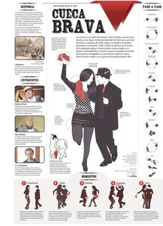 ¡Cueca brava para rato! http://infografias.wordpress.com/ http://thegraph.info/