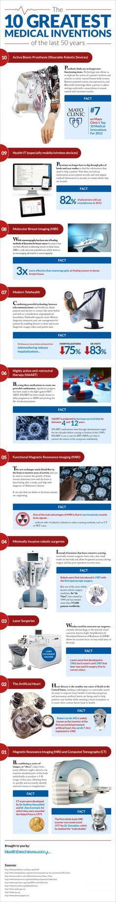 The 10 greatest medical inventions #infografia #infographic #health